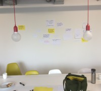 Practice sharing workshop